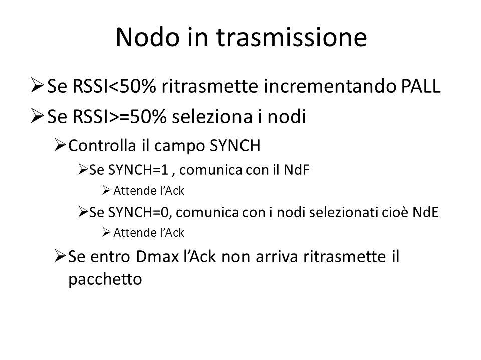 Nodo in trasmissione Se RSSI<50% ritrasmette incrementando PALL Se RSSI>=50% seleziona i nodi Controlla il campo SYNCH Se SYNCH=1, comunica con il NdF Attende lAck Se SYNCH=0, comunica con i nodi selezionati cioè NdE Attende lAck Se entro Dmax lAck non arriva ritrasmette il pacchetto