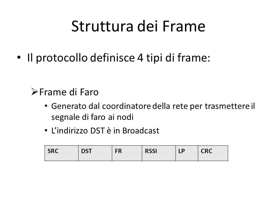 Struttura dei Frame Il protocollo definisce 4 tipi di frame: Frame di Faro Generato dal coordinatore della rete per trasmettere il segnale di faro ai nodi Lindirizzo DST è in Broadcast SRCDSTFRRSSILPCRC