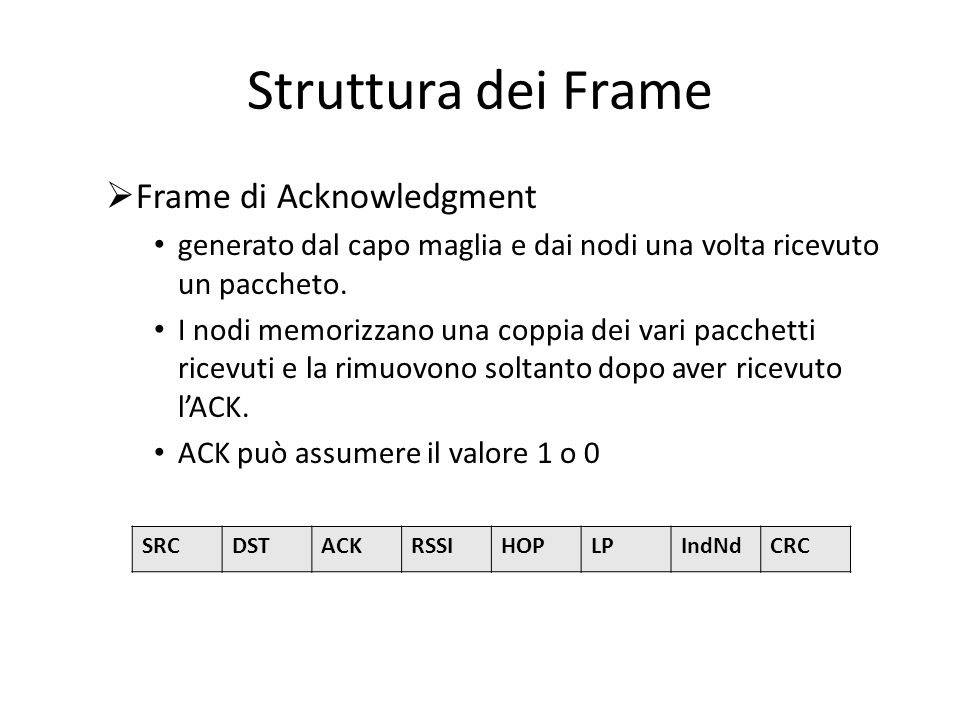 Struttura dei Frame Frame dei Dati Genetaro dai nodi ogni volta che devono trasmettere i dati rilevati.