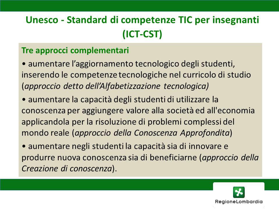 Unesco - Standard di competenze TIC per insegnanti (ICT-CST) Tre approcci complementari aumentare laggiornamento tecnologico degli studenti, inserendo le competenze tecnologiche nel curricolo di studio (approccio detto dellAlfabetizzazione tecnologica) aumentare la capacità degli studenti di utilizzare la conoscenza per aggiungere valore alla società ed all economia applicandola per la risoluzione di problemi complessi del mondo reale (approccio della Conoscenza Approfondita) aumentare negli studenti la capacità sia di innovare e produrre nuova conoscenza sia di beneficiarne (approccio della Creazione di conoscenza).