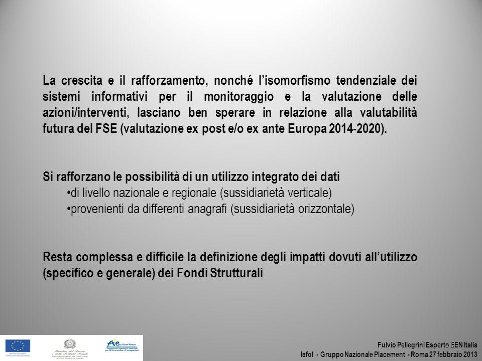 Fulvio Pellegrini Esperto EEN Italia Isfol - Gruppo Nazionale Placement - Roma 27 febbraio 2013 21 La crescita e il rafforzamento, nonché lisomorfismo