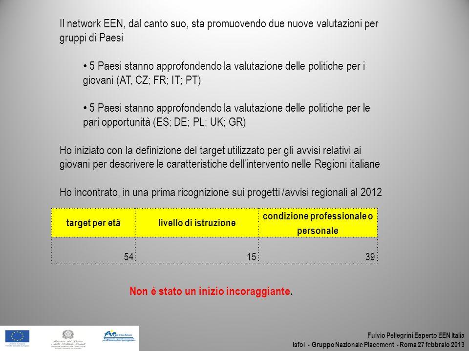 Fulvio Pellegrini Esperto EEN Italia Isfol - Gruppo Nazionale Placement - Roma 27 febbraio 2013 24 target per etàlivello di istruzione condizione prof