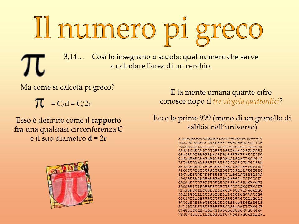 3,14… Così lo insegnano a scuola: quel numero che serve a calcolare larea di un cerchio. Ma come si calcola pi greco? = C/d = C/2r Esso è definito com