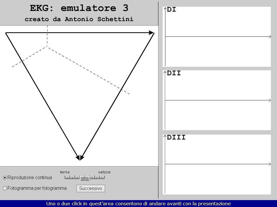 Emulatore 3 Le derivazioni bipolari dagli arti in un cuore normale Uno o due click in questarea consentono di andare avanti con la presentazione