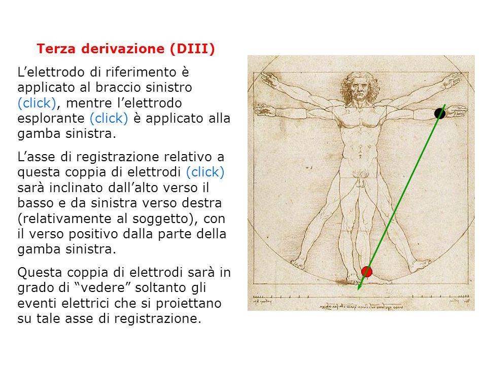Terza derivazione (DIII) Lelettrodo di riferimento è applicato al braccio sinistro (click), mentre lelettrodo esplorante (click) è applicato alla gamb