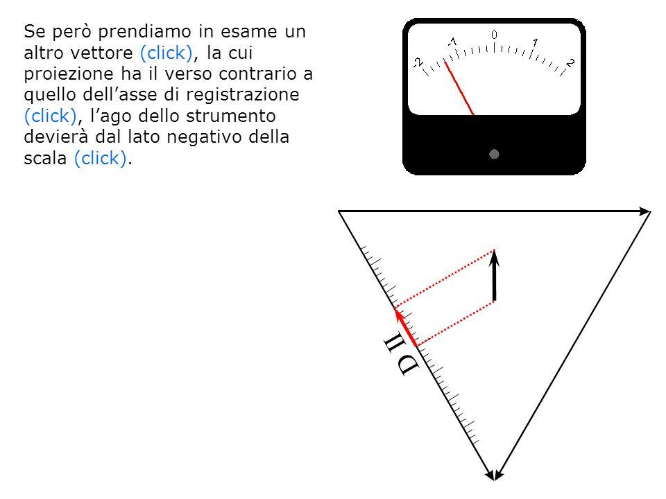 D II Se però prendiamo in esame un altro vettore (click), la cui proiezione ha il verso contrario a quello dellasse di registrazione (click), lago dello strumento devierà dal lato negativo della scala (click).