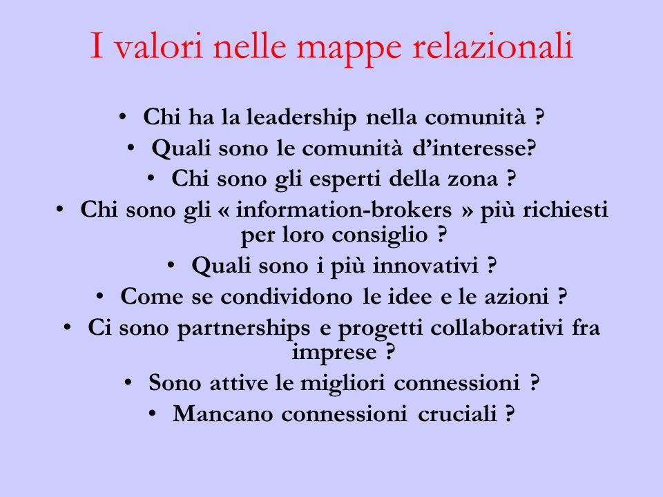 I valori nelle mappe relazionali Chi ha la leadership nella comunità ? Quali sono le comunità dinteresse? Chi sono gli esperti della zona ? Chi sono g