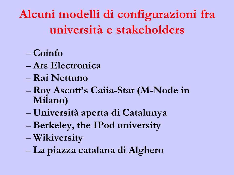 Alcuni modelli di configurazioni fra università e stakeholders –Coinfo –Ars Electronica –Rai Nettuno –Roy Ascotts Caiia-Star (M-Node in Milano) –Università aperta di Catalunya –Berkeley, the IPod university –Wikiversity –La piazza catalana di Alghero
