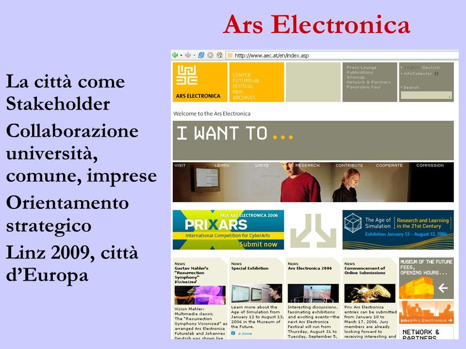Ars Electronica La città come Stakeholder Collaborazione università, comune, imprese Orientamento strategico Linz 2009, città dEuropa