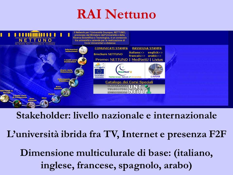 RAI Nettuno Stakeholder: livello nazionale e internazionale Luniversità ibrida fra TV, Internet e presenza F2F Dimensione multiculurale di base: (italiano, inglese, francese, spagnolo, arabo)