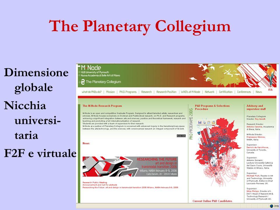 The Planetary Collegium Dimensione globale Nicchia universi- taria F2F e virtuale