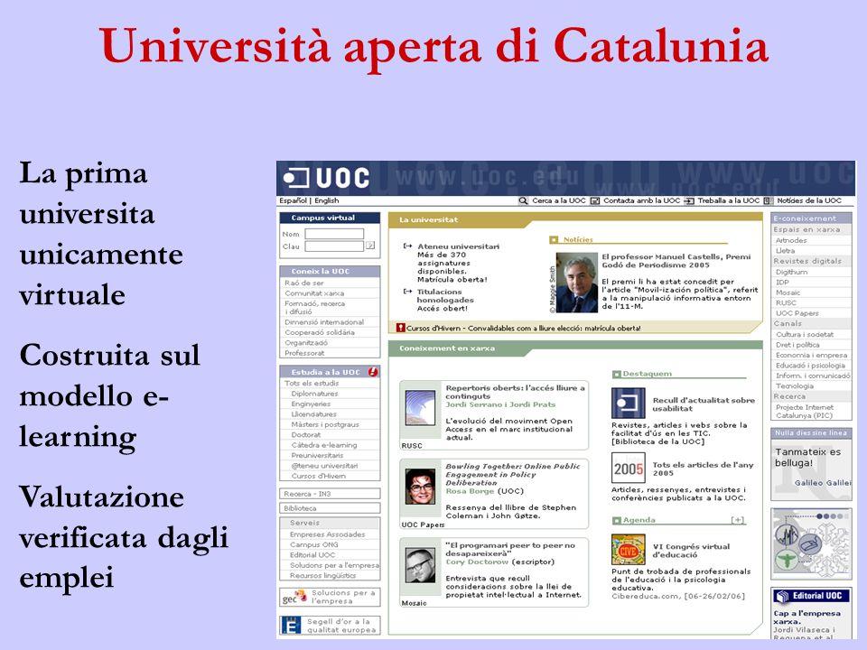 Università aperta di Catalunia La prima universita unicamente virtuale Costruita sul modello e- learning Valutazione verificata dagli emplei