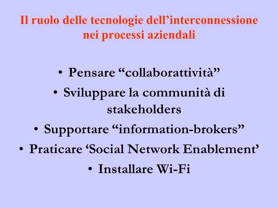 Il ruolo delle tecnologie dellinterconnessione nei processi aziendali Pensare collaborattività Sviluppare la communità di stakeholders Supportare information-brokers Praticare Social Network Enablement Installare Wi-Fi