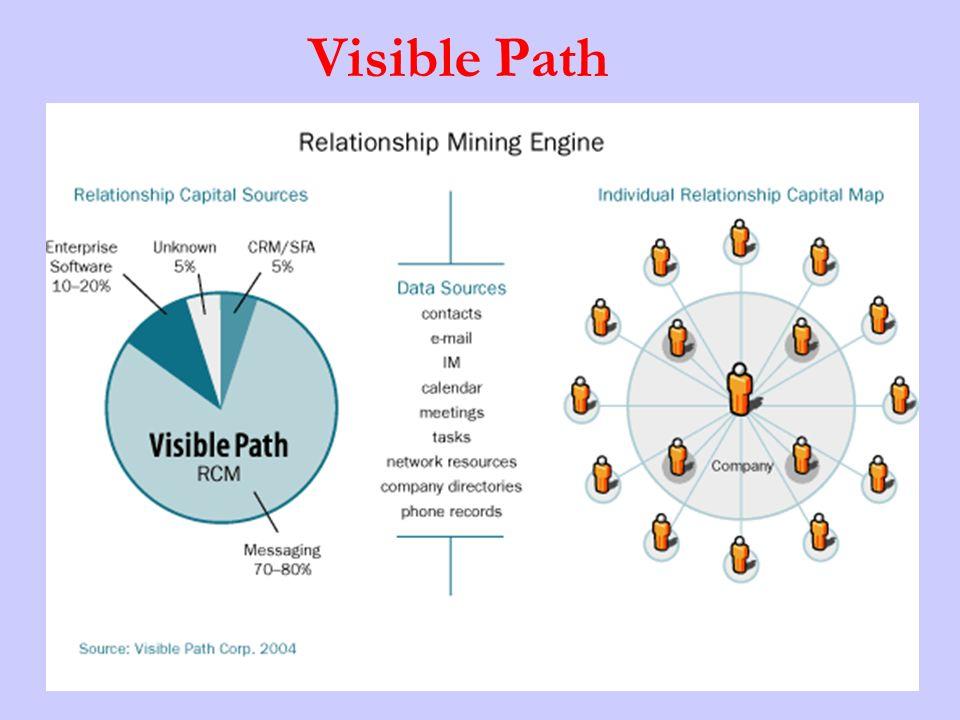 Visible Path