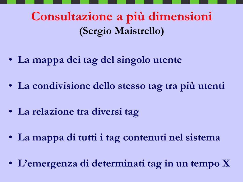 Consultazione a più dimensioni (Sergio Maistrello) La mappa dei tag del singolo utente La condivisione dello stesso tag tra più utenti La relazione tra diversi tag La mappa di tutti i tag contenuti nel sistema Lemergenza di determinati tag in un tempo X