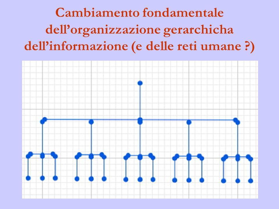 Cambiamento fondamentale dellorganizzazione gerarchicha dellinformazione (e delle reti umane ?) Clay Shirky