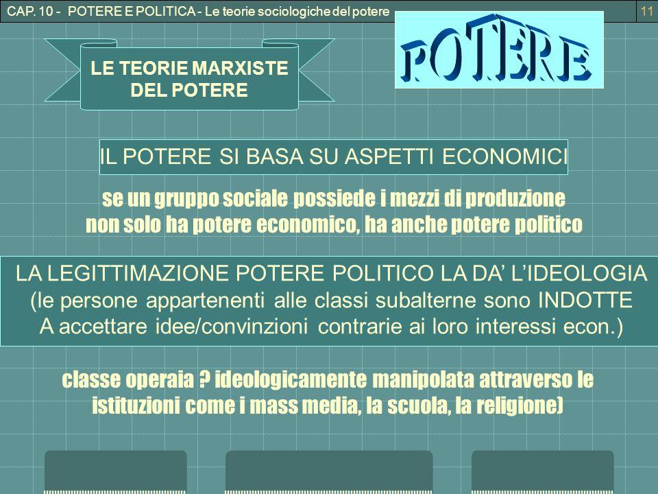 CAP. 10 - POTERE E POLITICA - Le teorie sociologiche del potere11 LE TEORIE MARXISTE DEL POTERE IL POTERE SI BASA SU ASPETTI ECONOMICI se un gruppo so