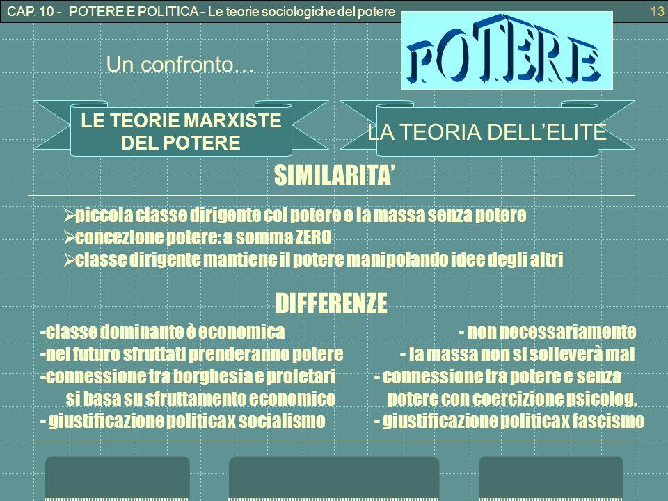 CAP. 10 - POTERE E POLITICA - Le teorie sociologiche del potere13 LE TEORIE MARXISTE DEL POTERE LA TEORIA DELLELITE Un confronto… SIMILARITA DIFFERENZ