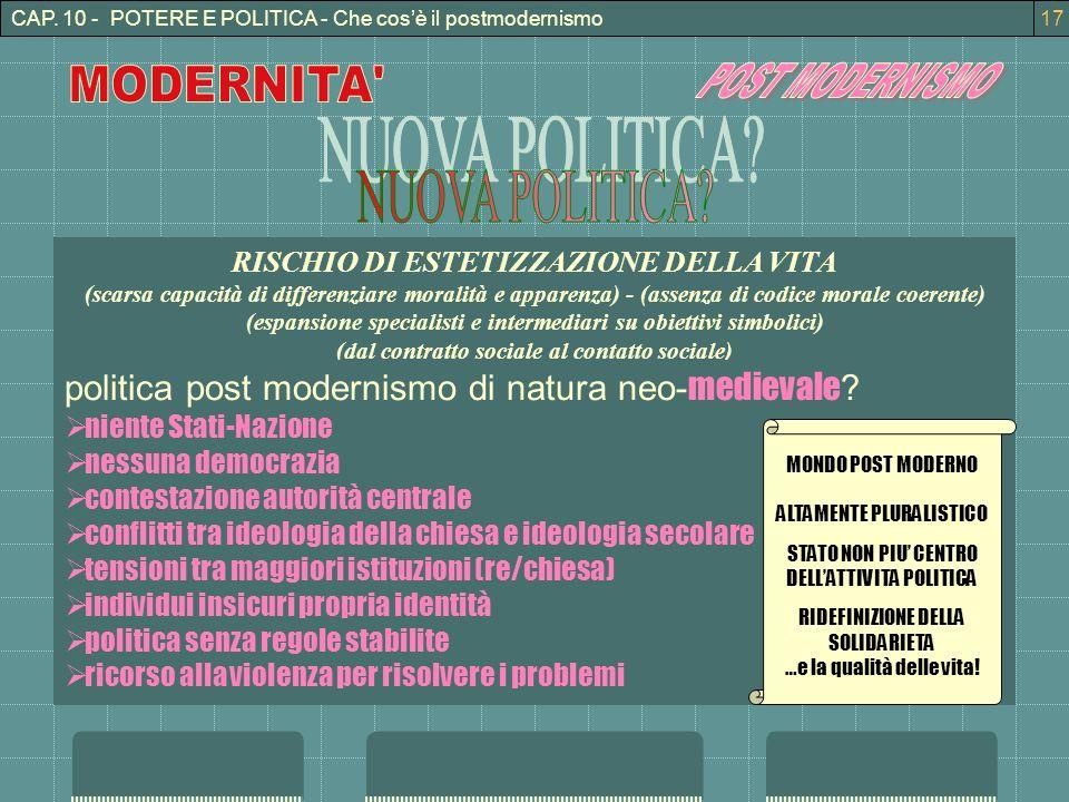 CAP. 10 - POTERE E POLITICA - Che cosè il postmodernismo17 RISCHIO DI ESTETIZZAZIONE DELLA VITA (scarsa capacità di differenziare moralità e apparenza