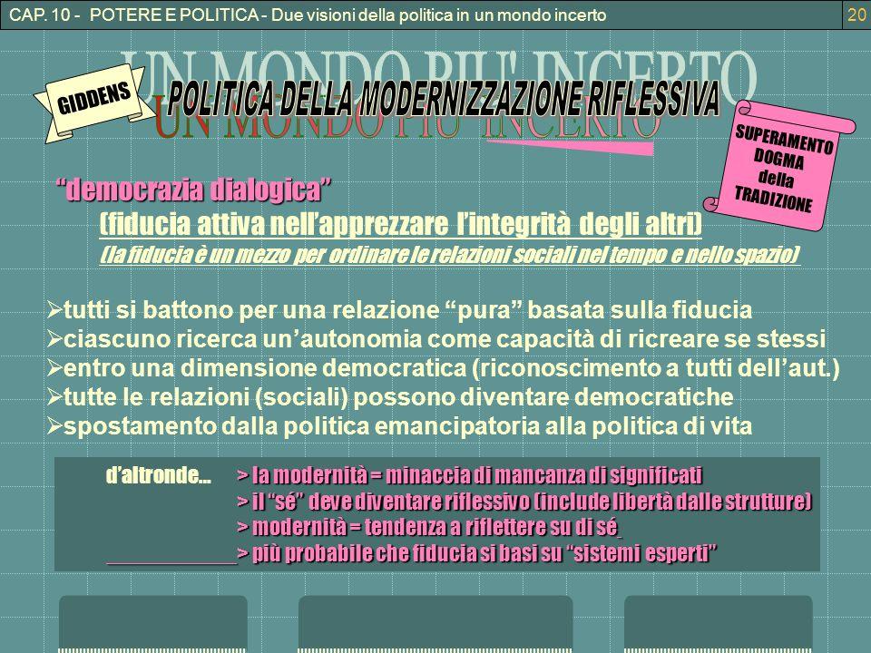 CAP. 10 - POTERE E POLITICA - Due visioni della politica in un mondo incerto20 GIDDENS democrazia dialogica (fiducia attiva nellapprezzare lintegrità