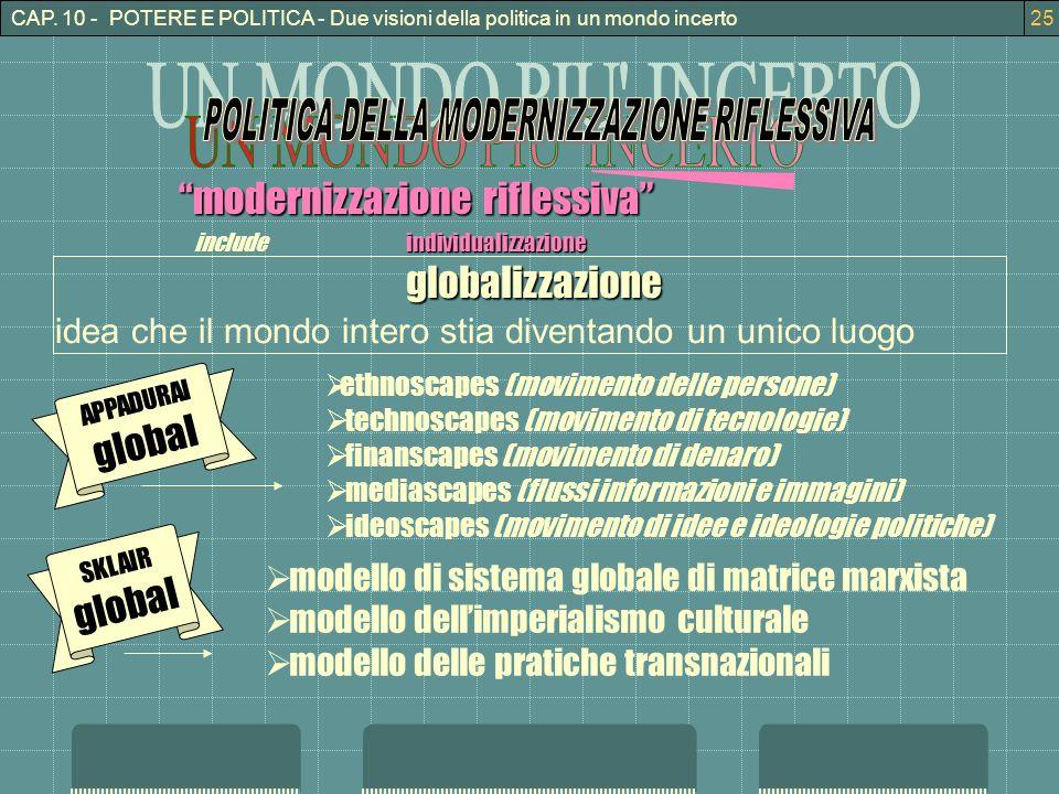 CAP. 10 - POTERE E POLITICA - Due visioni della politica in un mondo incerto25 APPADURAI global modernizzazione riflessiva individualizzazione include