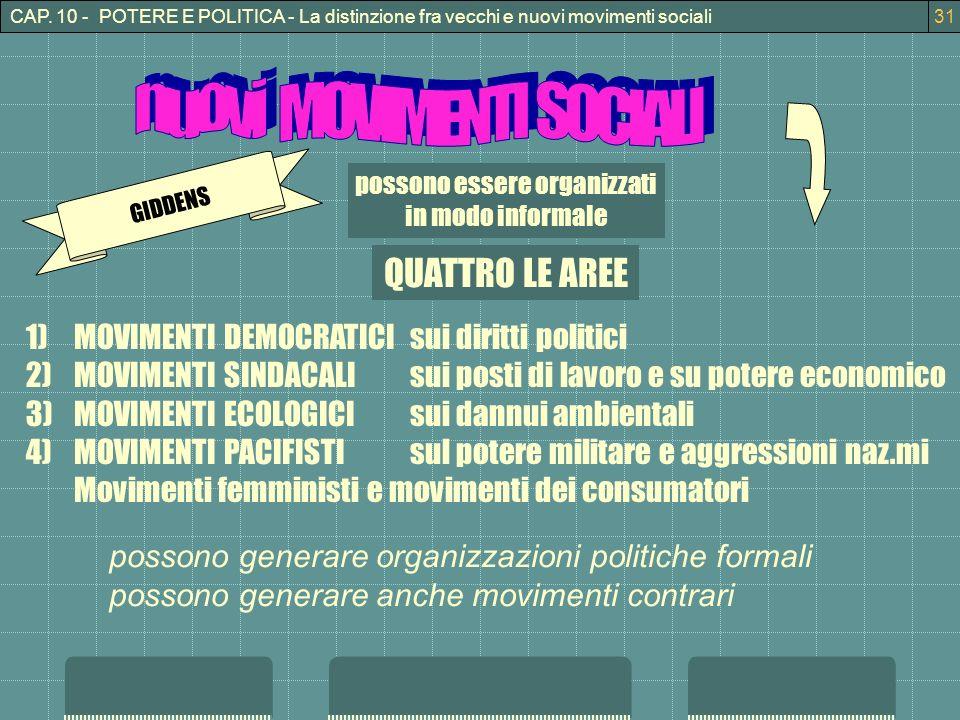CAP. 10 - POTERE E POLITICA - La distinzione fra vecchi e nuovi movimenti sociali31 possono essere organizzati in modo informale GIDDENS QUATTRO LE AR