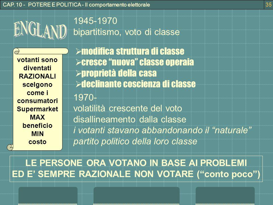 CAP. 10 - POTERE E POLITICA - Il comportamento elettorale35 1945-1970 bipartitismo, voto di classe 1970- volatilità crescente del voto disallineamento