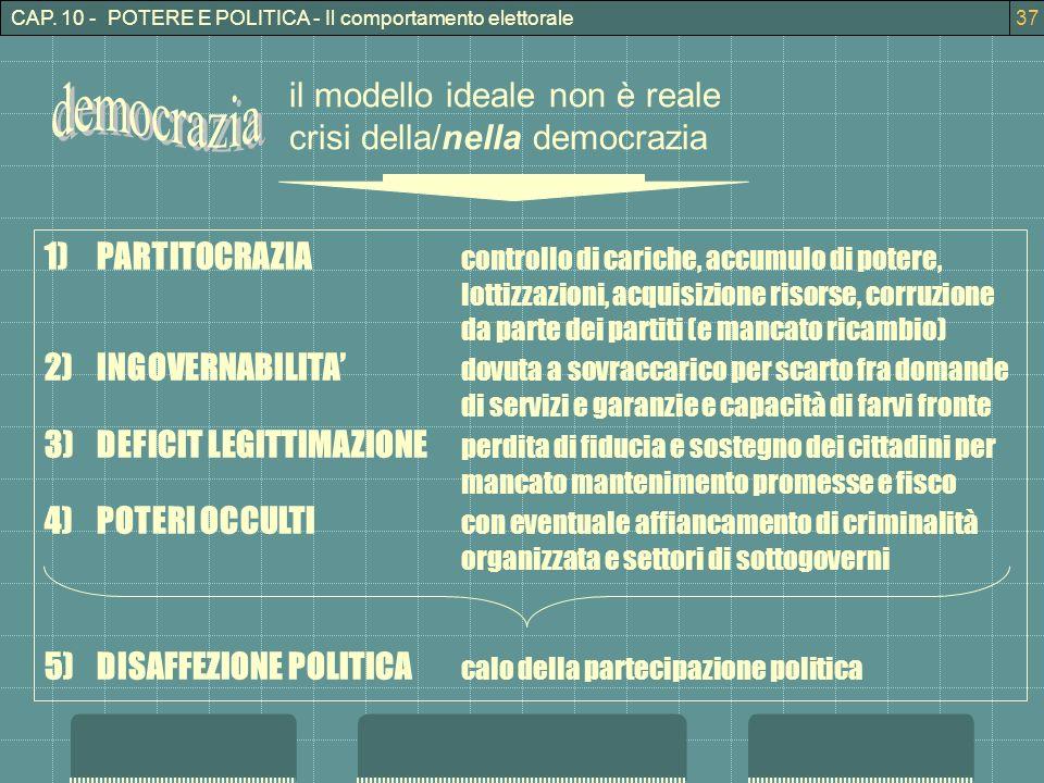 CAP. 10 - POTERE E POLITICA - Il comportamento elettorale37 il modello ideale non è reale crisi della/nella democrazia 1)PARTITOCRAZIA controllo di ca