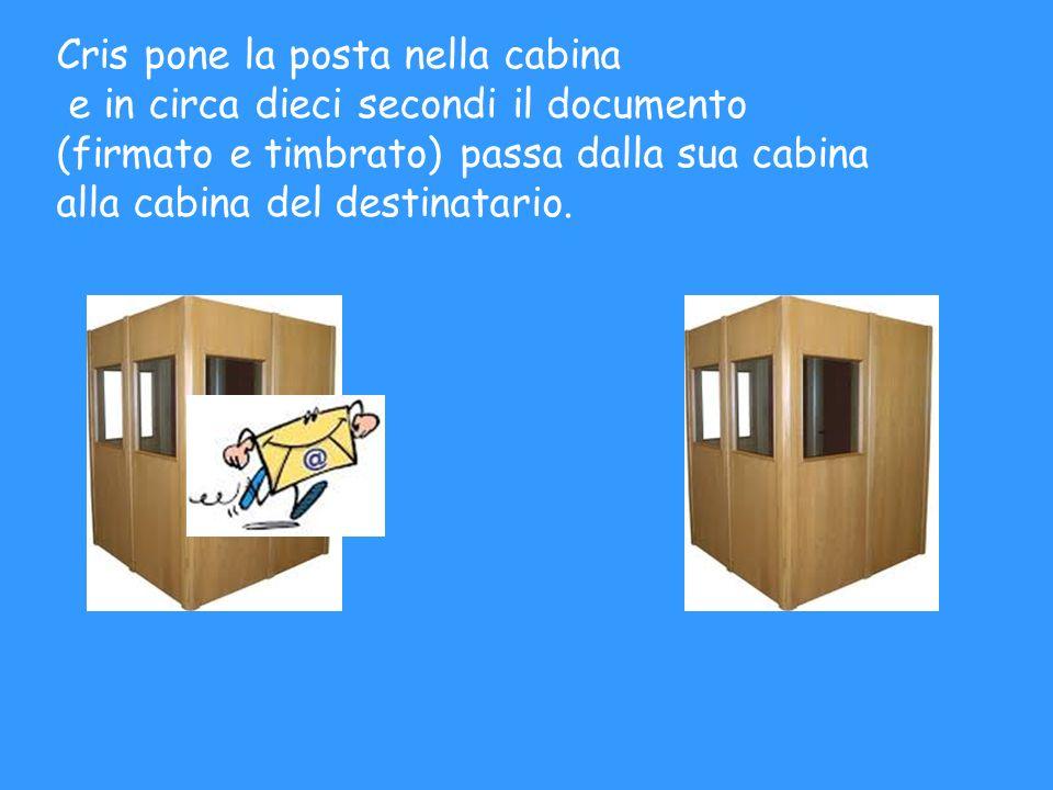 Cris pone la posta nella cabina e in circa dieci secondi il documento (firmato e timbrato) passa dalla sua cabina alla cabina del destinatario.