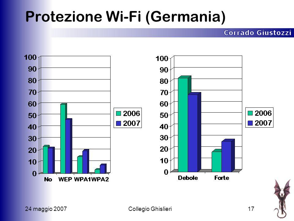 24 maggio 2007Collegio Ghislieri17 Protezione Wi-Fi (Germania)