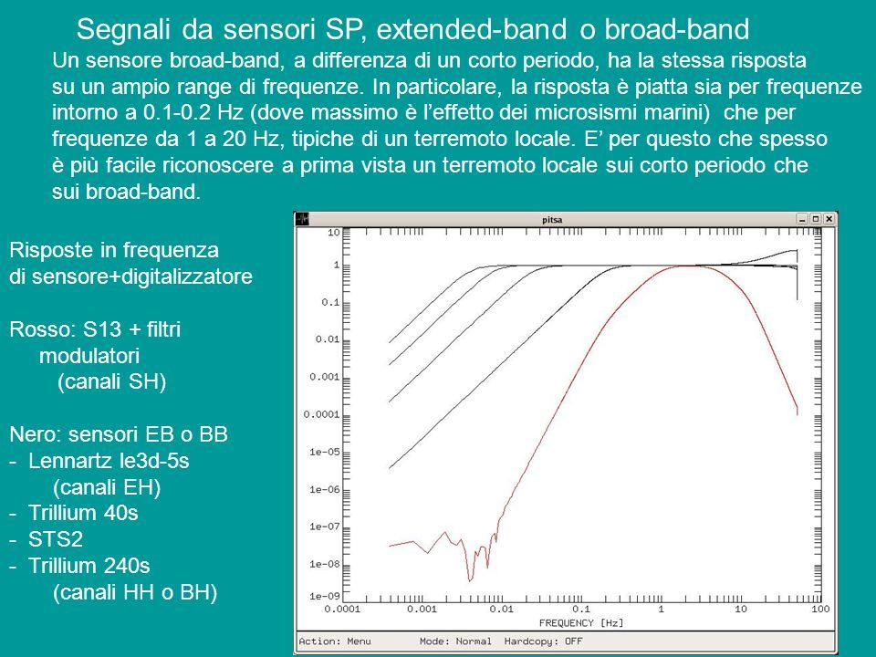 Segnali da sensori SP, extended-band o broad-band Un sensore broad-band, a differenza di un corto periodo, ha la stessa risposta su un ampio range di frequenze.