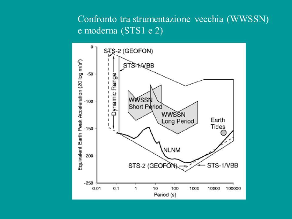 Confronto tra strumentazione vecchia (WWSSN) e moderna (STS1 e 2)