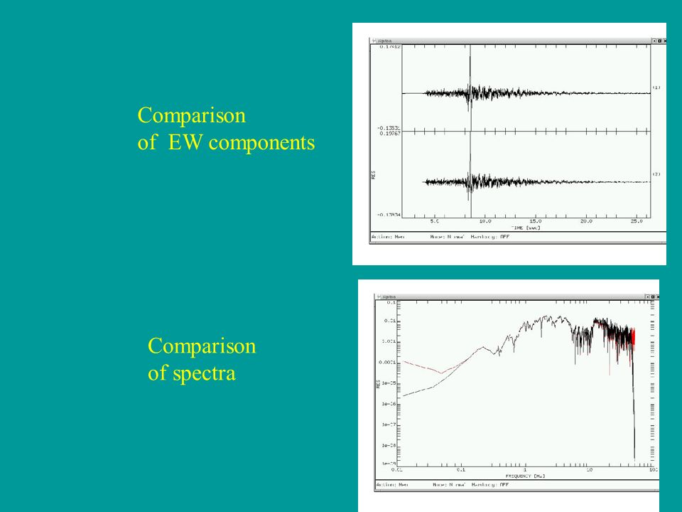 Comparison of EW components Comparison of spectra