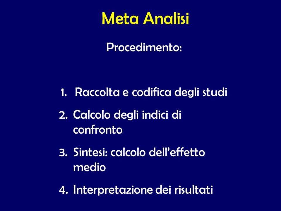 Meta Analisi Procedimento: 1.Raccolta e codifica degli studi 2.Calcolo degli indici di confronto 3.Sintesi: calcolo delleffetto medio 4.Interpretazion