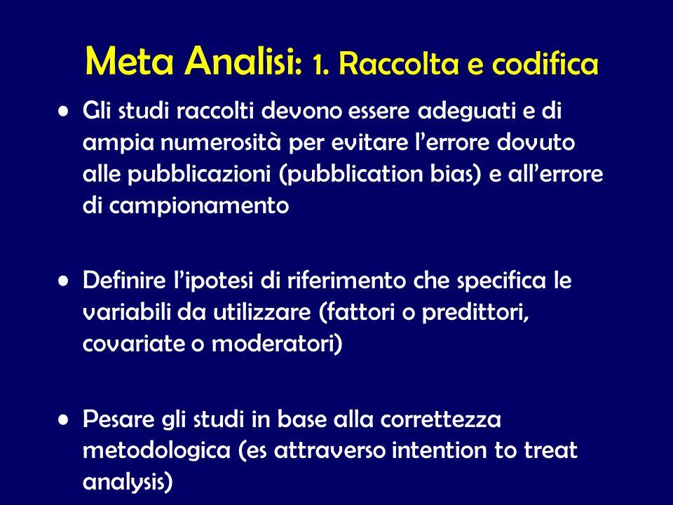 Meta Analisi: 1. Raccolta e codifica Gli studi raccolti devono essere adeguati e di ampia numerosità per evitare lerrore dovuto alle pubblicazioni (pu