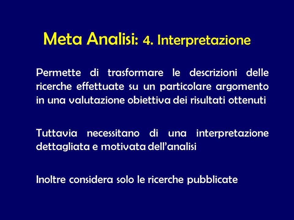 Permette di trasformare le descrizioni delle ricerche effettuate su un particolare argomento in una valutazione obiettiva dei risultati ottenuti Tutta