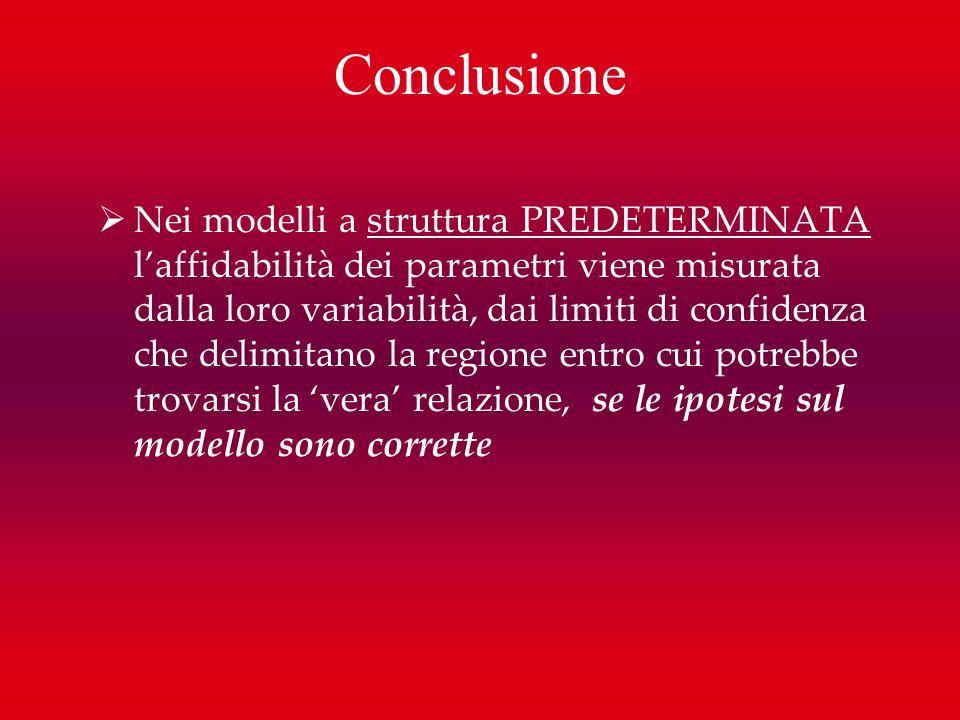 Conclusione Nei modelli a struttura PREDETERMINATA laffidabilità dei parametri viene misurata dalla loro variabilità, dai limiti di confidenza che del