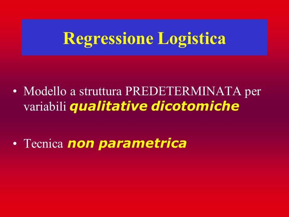 Regressione Logistica Modello a struttura PREDETERMINATA per variabili qualitative dicotomiche Tecnica non parametrica