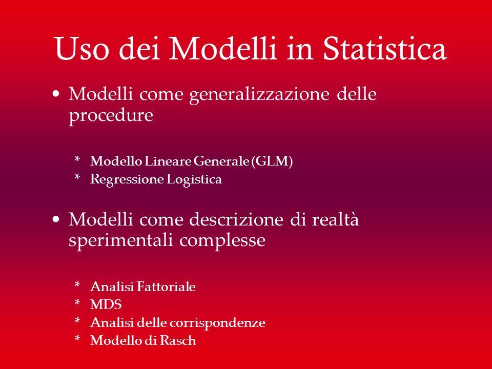 Uso dei Modelli in Statistica Modelli come generalizzazione delle procedure *Modello Lineare Generale (GLM) *Regressione Logistica Modelli come descri