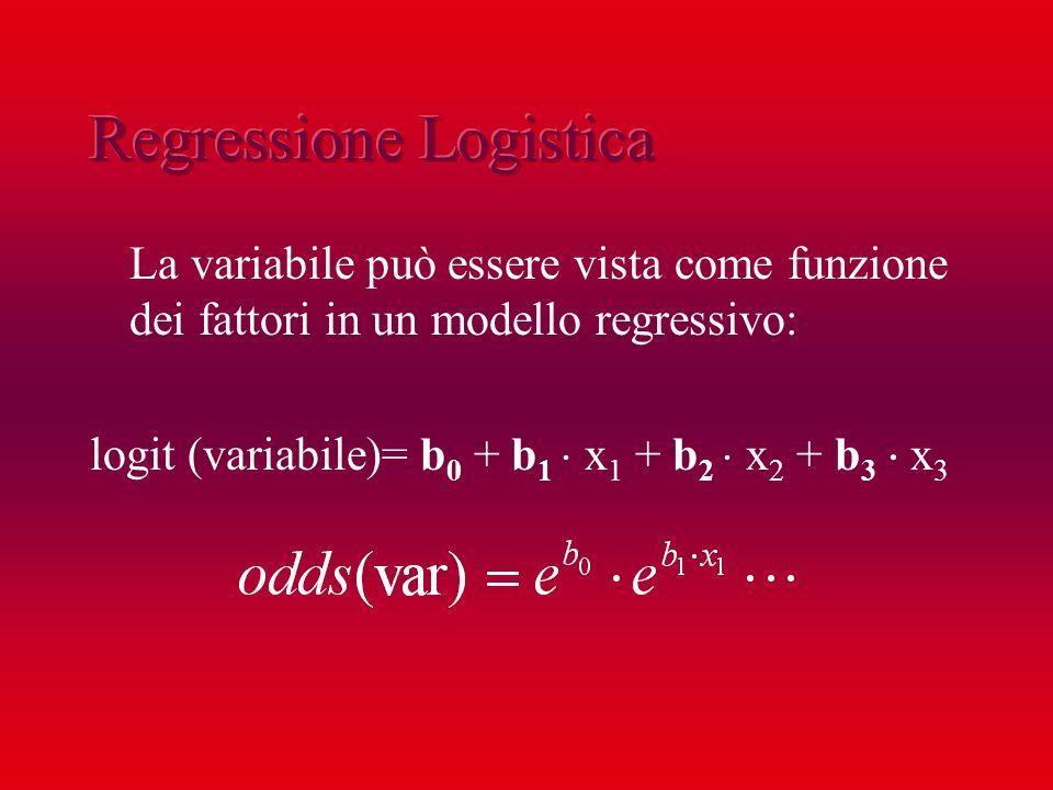 La variabile può essere vista come funzione dei fattori in un modello regressivo: logit (variabile)= b 0 + b 1 x 1 + b 2 x 2 + b 3 x 3