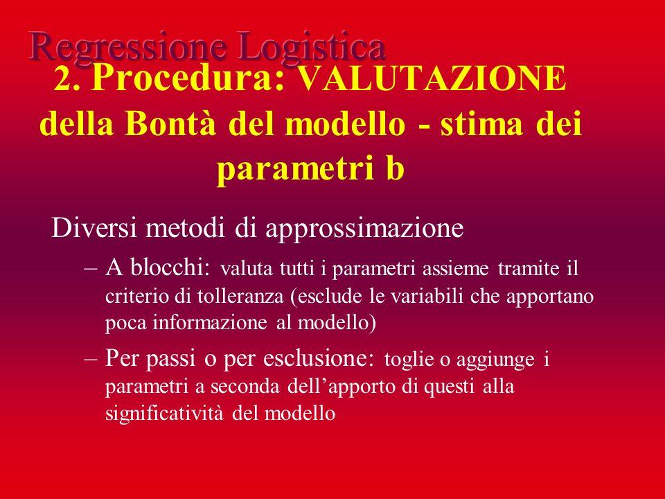 2. Procedura: VALUTAZIONE della Bontà del modello - stima dei parametri b Diversi metodi di approssimazione –A blocchi: valuta tutti i parametri assie