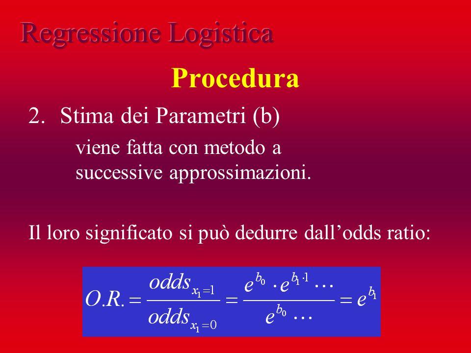 Procedura 2.Stima dei Parametri (b) viene fatta con metodo a successive approssimazioni. Il loro significato si può dedurre dallodds ratio: