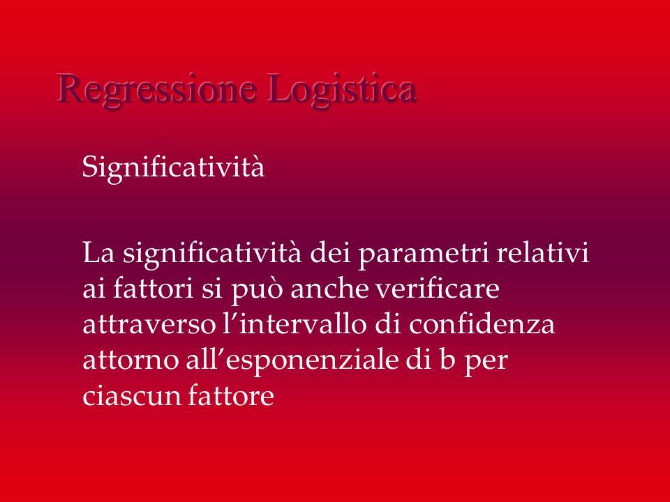 Significatività La significatività dei parametri relativi ai fattori si può anche verificare attraverso lintervallo di confidenza attorno allesponenzi