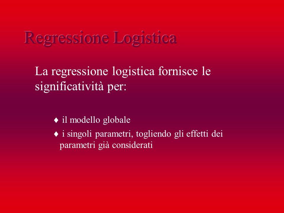 La regressione logistica fornisce le significatività per: il modello globale i singoli parametri, togliendo gli effetti dei parametri già considerati