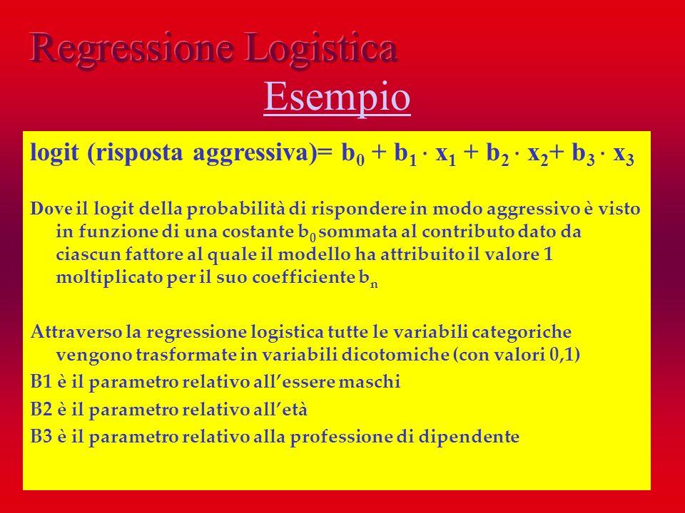 Esempio logit (risposta aggressiva)= b 0 + b 1 x 1 + b 2 x 2 + b 3 x 3 Dove il logit della probabilità di rispondere in modo aggressivo è visto in fun