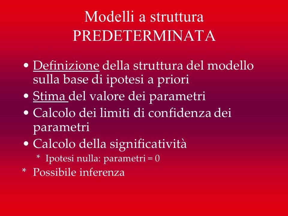 Modelli a struttura PREDETERMINATA Definizione della struttura del modello sulla base di ipotesi a priori Stima del valore dei parametri Calcolo dei l