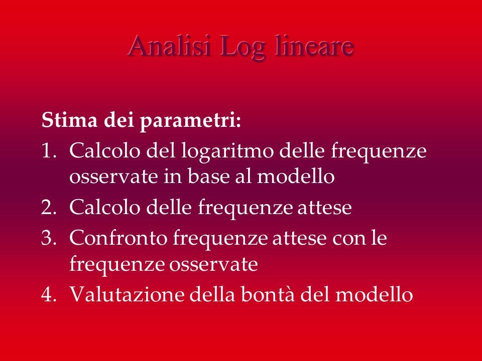 Stima dei parametri: 1.Calcolo del logaritmo delle frequenze osservate in base al modello 2.Calcolo delle frequenze attese 3.Confronto frequenze attes