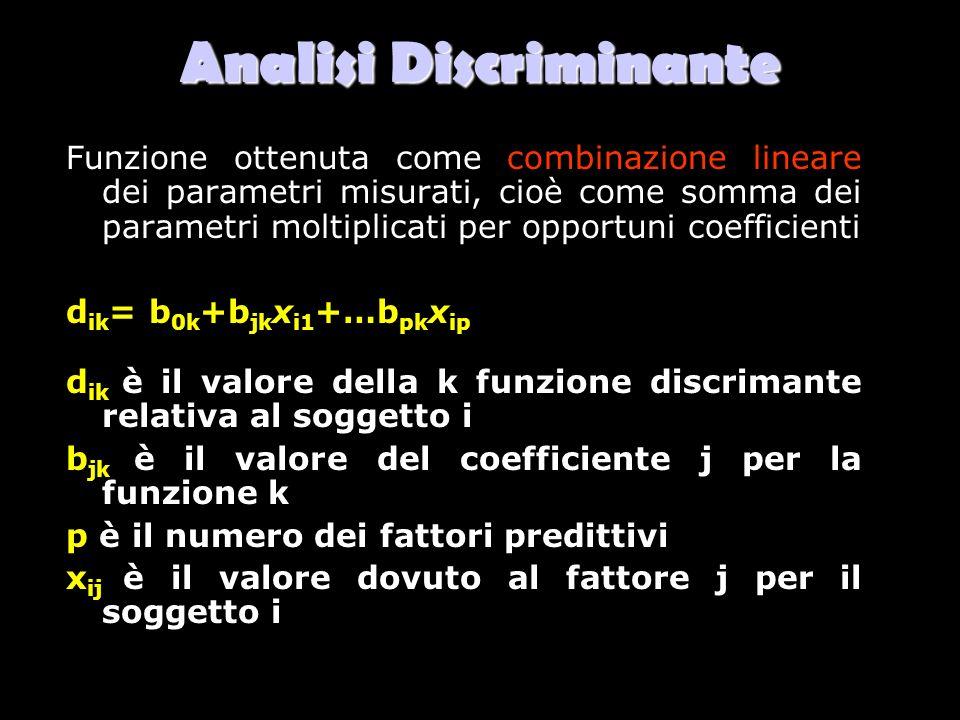 Analisi Discriminante Funzione ottenuta come combinazione lineare dei parametri misurati, cioè come somma dei parametri moltiplicati per opportuni coe