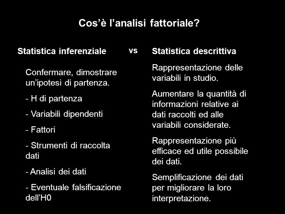 Cosè lanalisi fattoriale? Statistica descrittiva Rappresentazione delle variabili in studio. Aumentare la quantità di informazioni relative ai dati ra