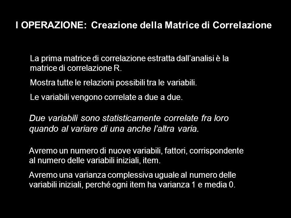 I OPERAZIONE: Creazione della Matrice di Correlazione La prima matrice di correlazione estratta dallanalisi è la matrice di correlazione R. Mostra tut